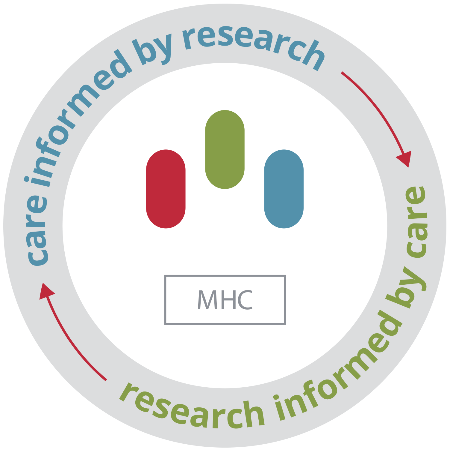 action-research-diagram